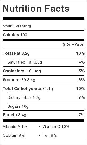 Lemon Raspberry Almond Crunch Muffins