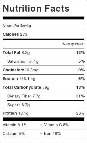 Ultimate Hummus Dip